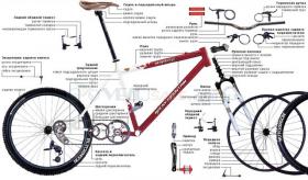 Зборка велосипедів (11030 )